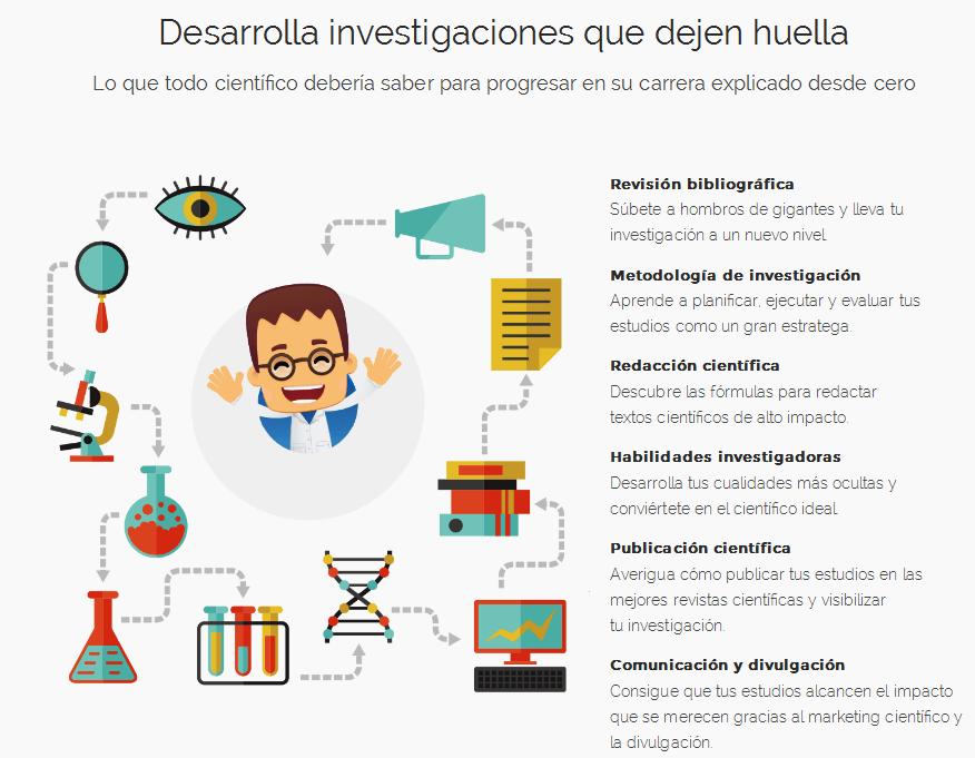 Blog NeoScientia