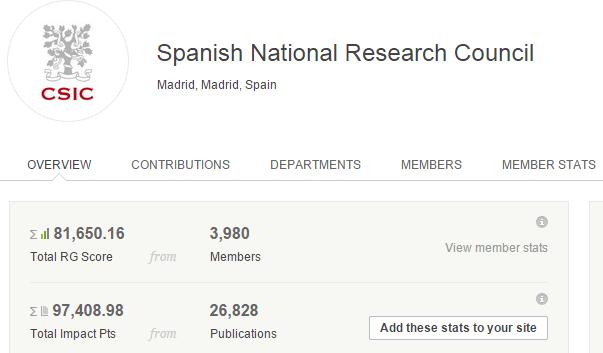 CSIC en la red social ResearchGate