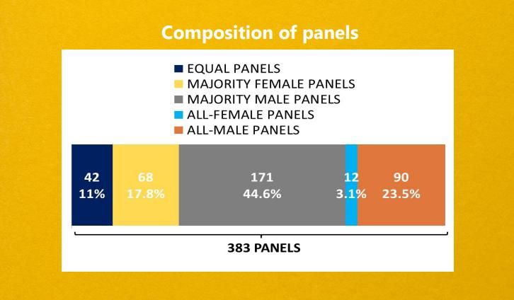 Paneles de debates UE