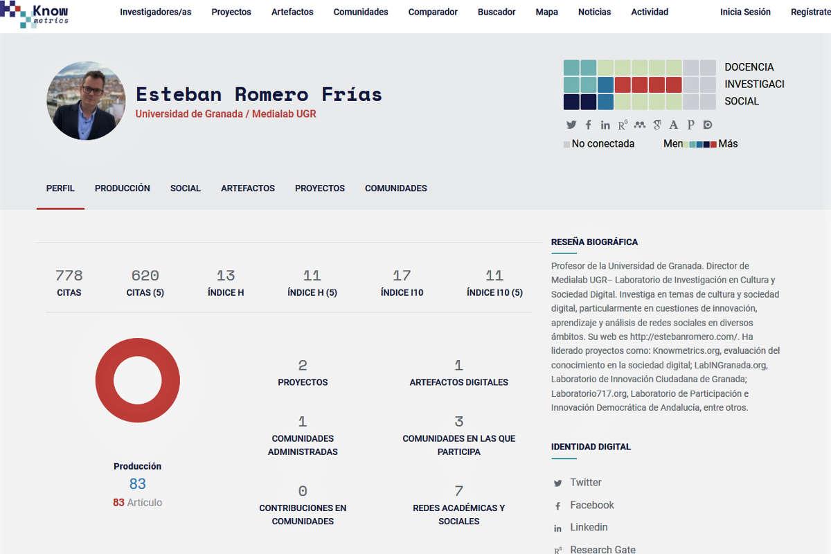 perfil knowmetrics